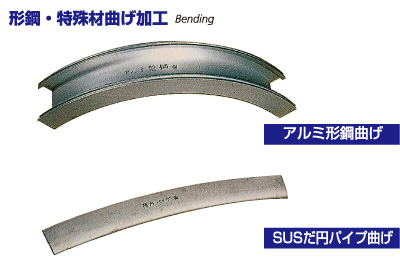 Product Shaped Steel/Specialized Material